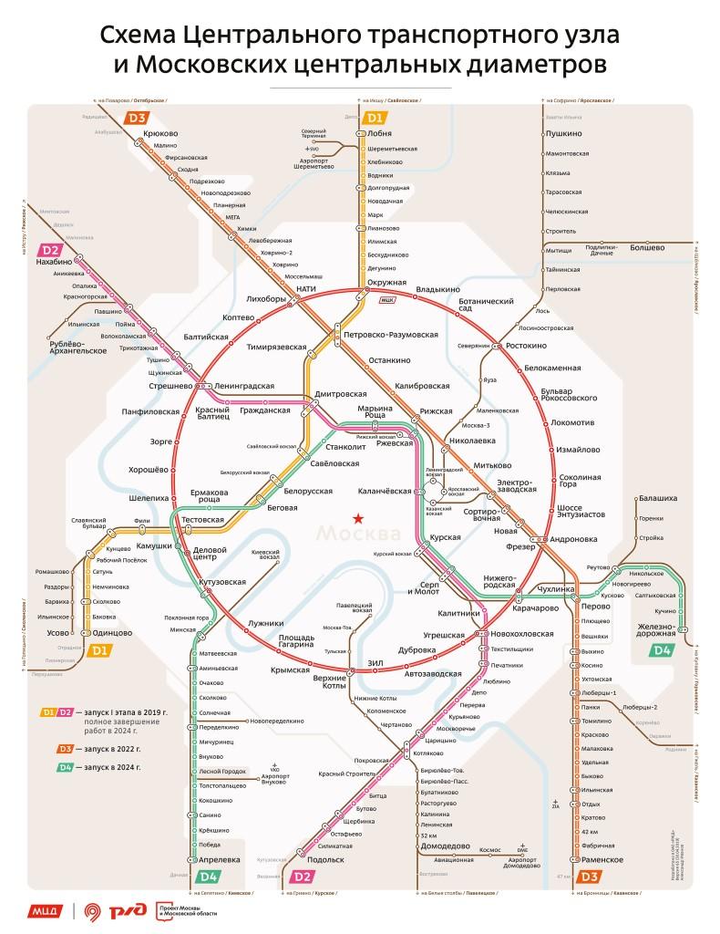 новая схема метро москвы 2020 посмотреть с изменениями карта с мцд